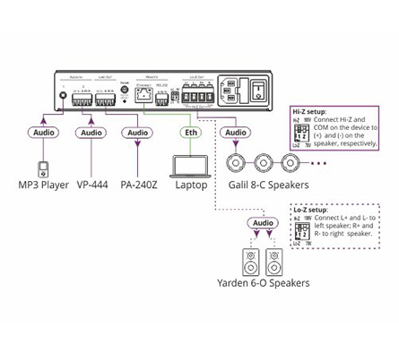 Kramer PA 120 Power Amplifier Schematic 1