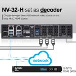 Q-SYS NV-32-H Diagram 1