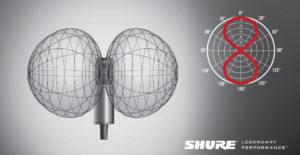 microphone_bidirectional_polar_pattern